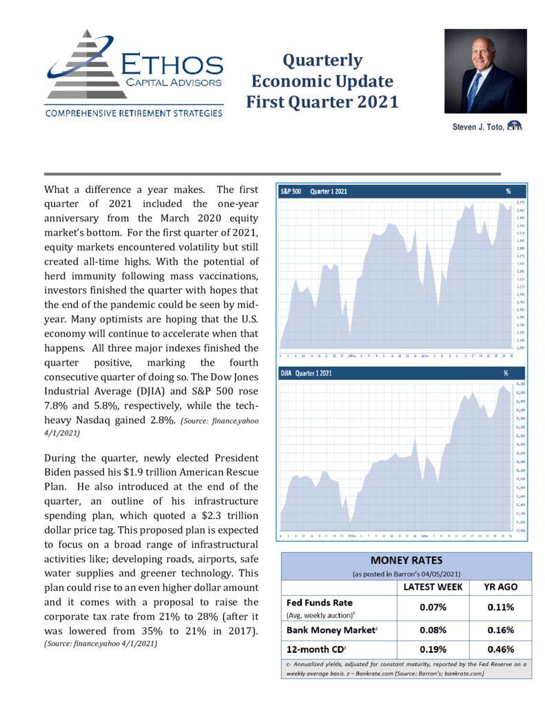 thumbnail of 2021 – Q1 Newsletter