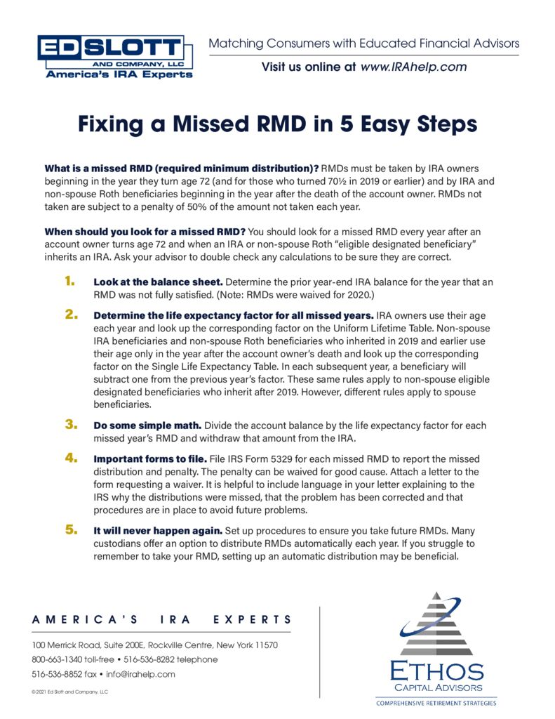Fixing A Missed RMD