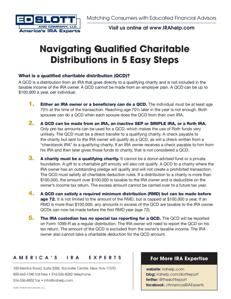 Navigating Qualified Charitable Distributions