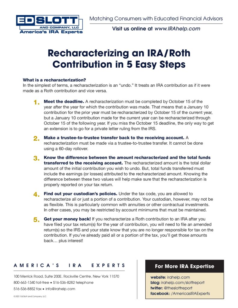 Recharacterizing A Roth IRA/Roth Contribution